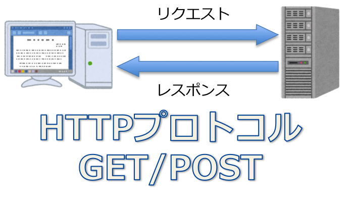 HTTP, GET, POST