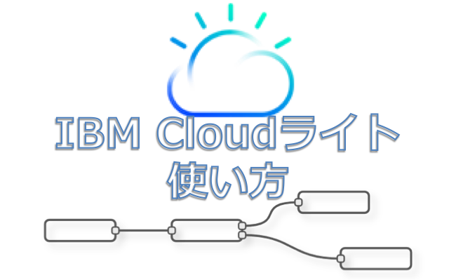 IBM,Cloud,Slack