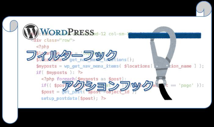 wordpress, カスタマイズ